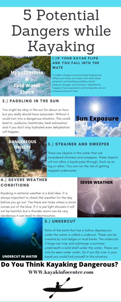 5 dangers of kayaking
